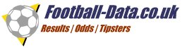 Football Betting - Football Results - Free Bets